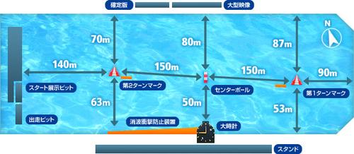 img_race_water_01.jpg